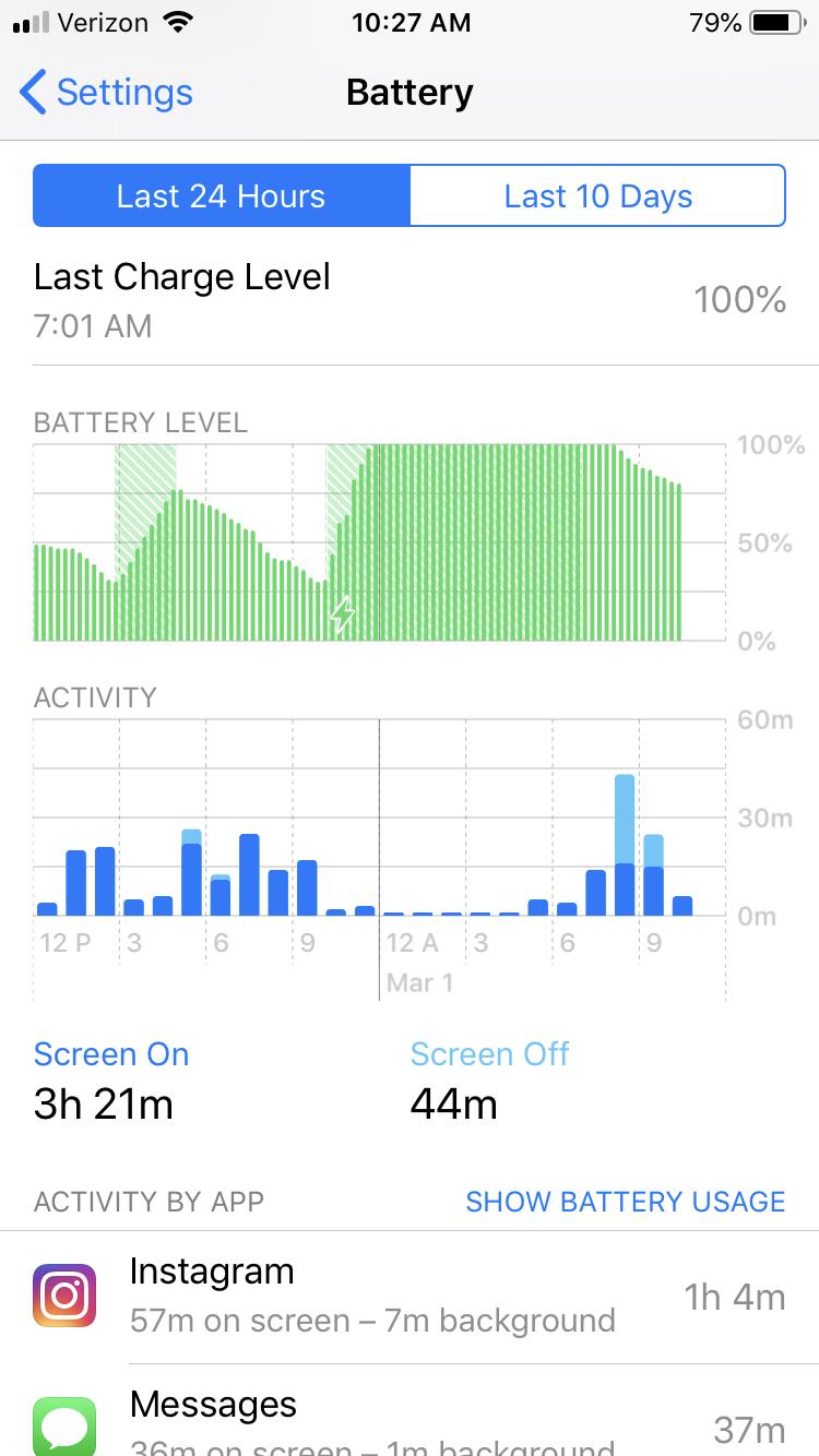 app usage iphone